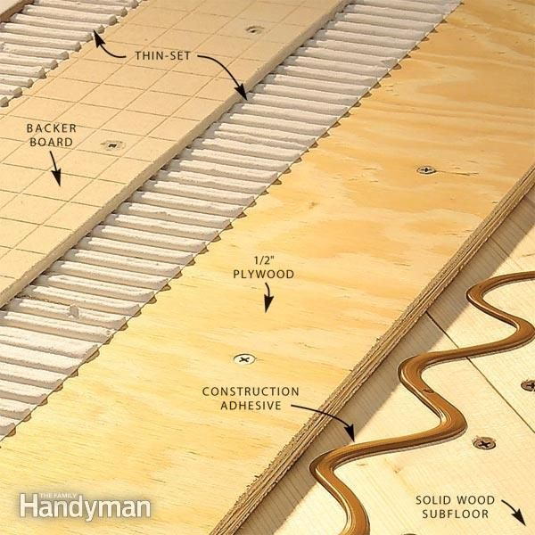 lvl beam installation instructions