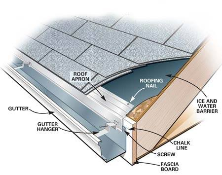 shingles roof installation instruction