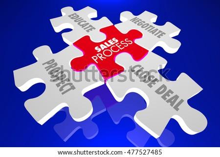 3d skull puzzle instructions