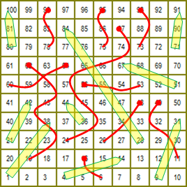 snakes and ladders rules and instructions
