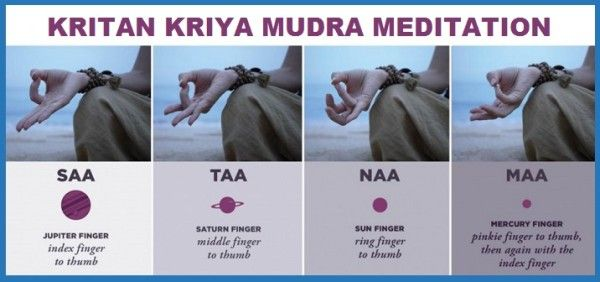 kriya yoga meditation instruction