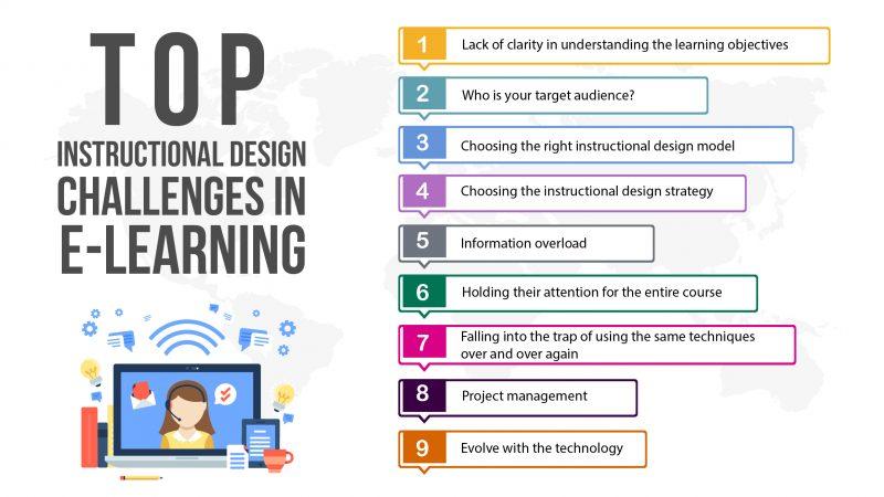 instructional design degree online