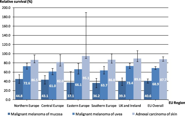 european journal of epidemiology instructions for authors