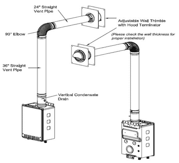 abey rangehood flue kit installation instructions