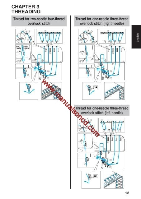 brother sewing machine threading instructions