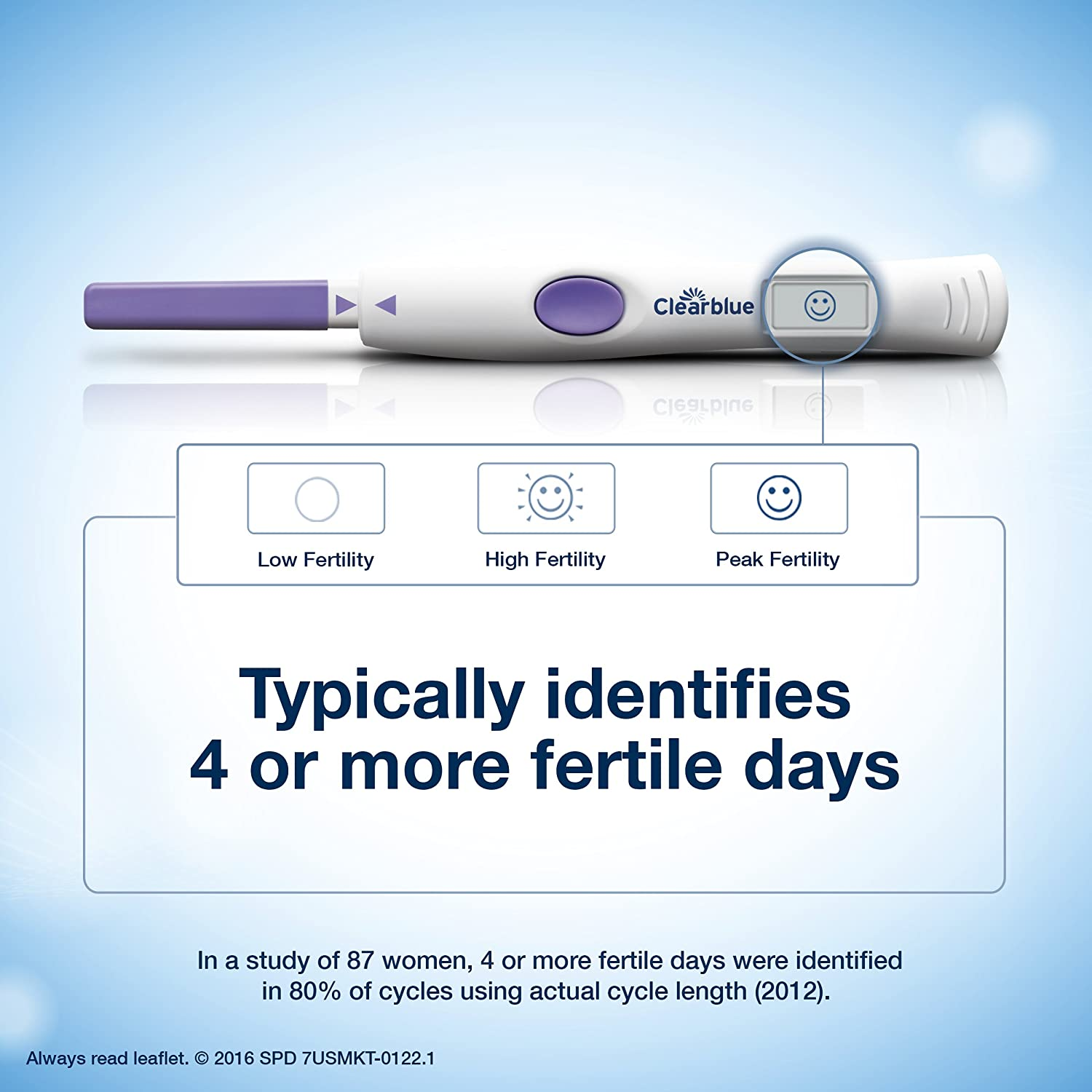 clearblue digital ovulation test with dual hormone indicator instructions