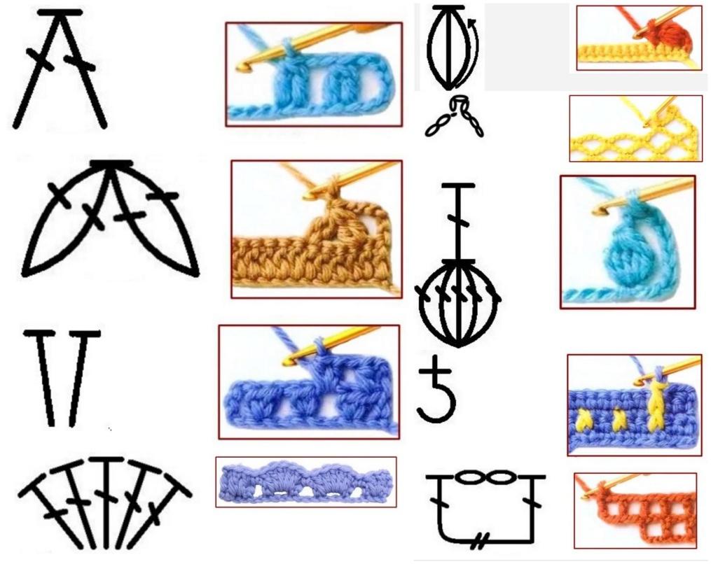 basic crochet stitches instructions