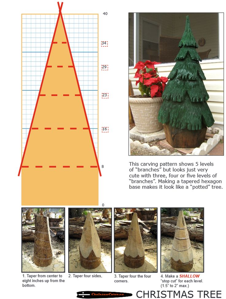 chainsaw bear carving instructions