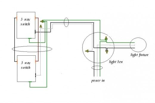 hpm sensor light instructions