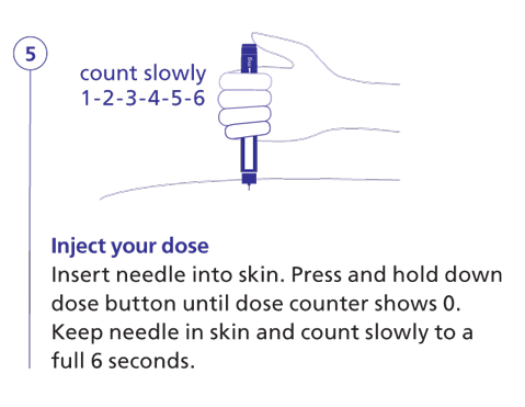 insulin pen injection instructions