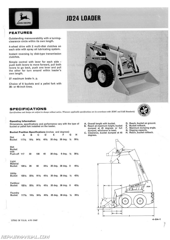 john deere tractor sprinkler instructions