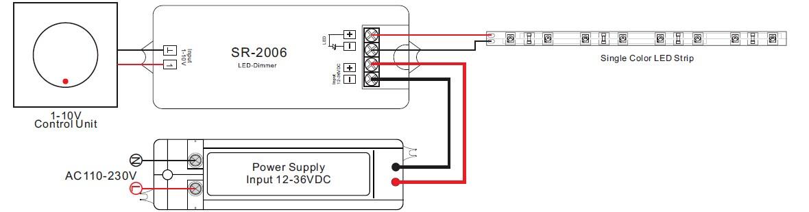 legrand analogue timer instructions