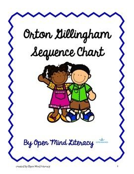 orton gillingham method of reading instruction