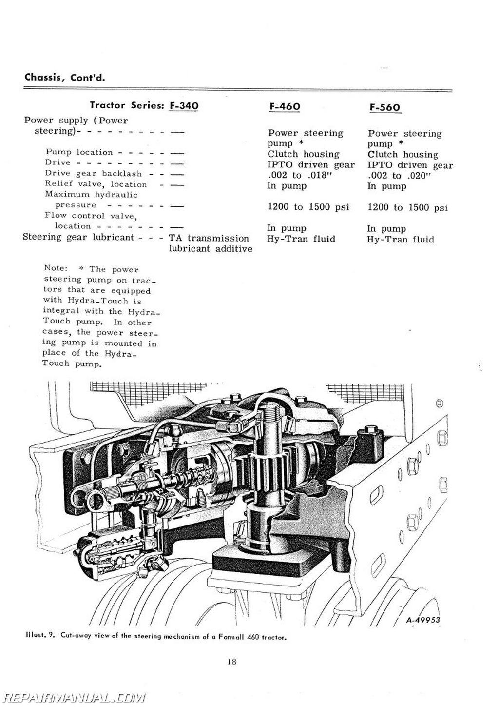power steering pump rebuild instructions