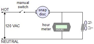 sendec hour meter instructions