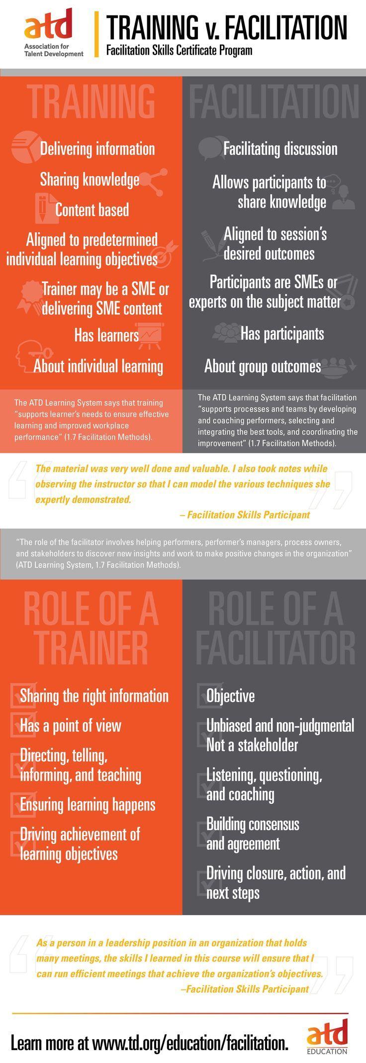training and instructional design